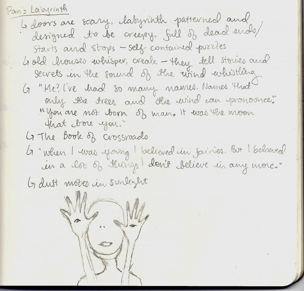 Hallucination Room Notes